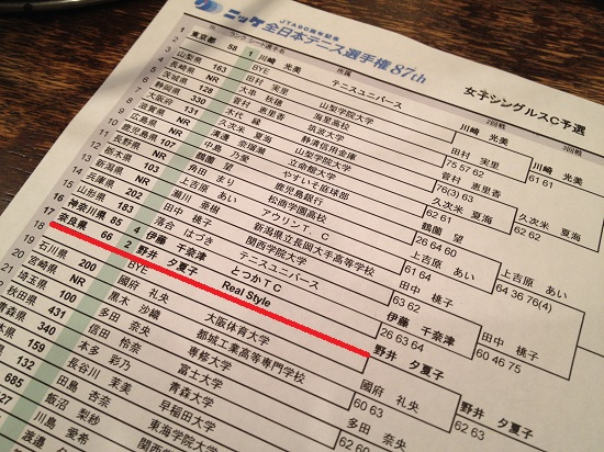 全日本選手権テニスドロー