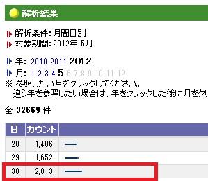 ブログランキング_ユニークスタイル丸谷0531