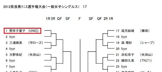奈良県テニス選手権_野井夕夏子