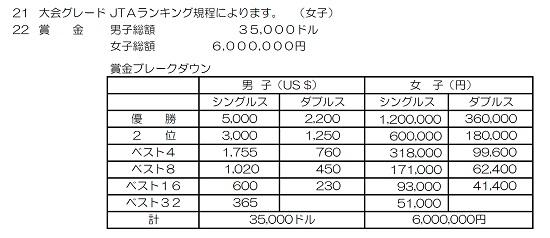 島津全日本室内選手権_テニス