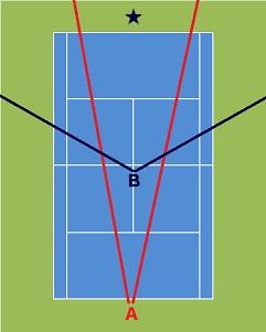 奈良県テニス協会強化練習会0330